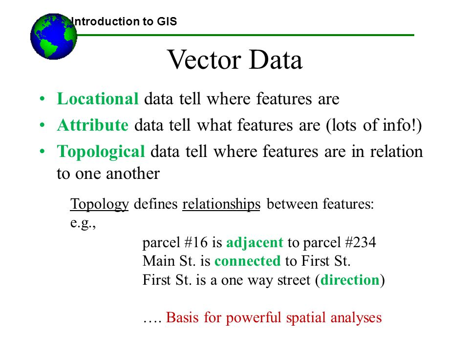 Vector Data Locational data tell where features are Attribute data tell what features are (lots of info!) Topological data tell where features are in