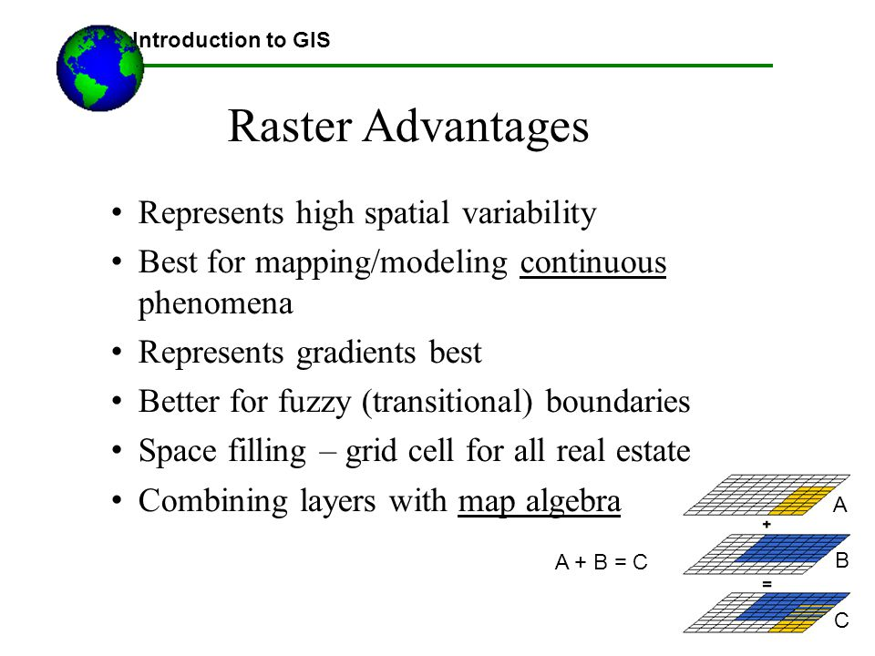 Raster Advantages Introduction to GIS Represents high spatial variability Best for mapping/modeling continuous phenomena Represents gradients best Bet