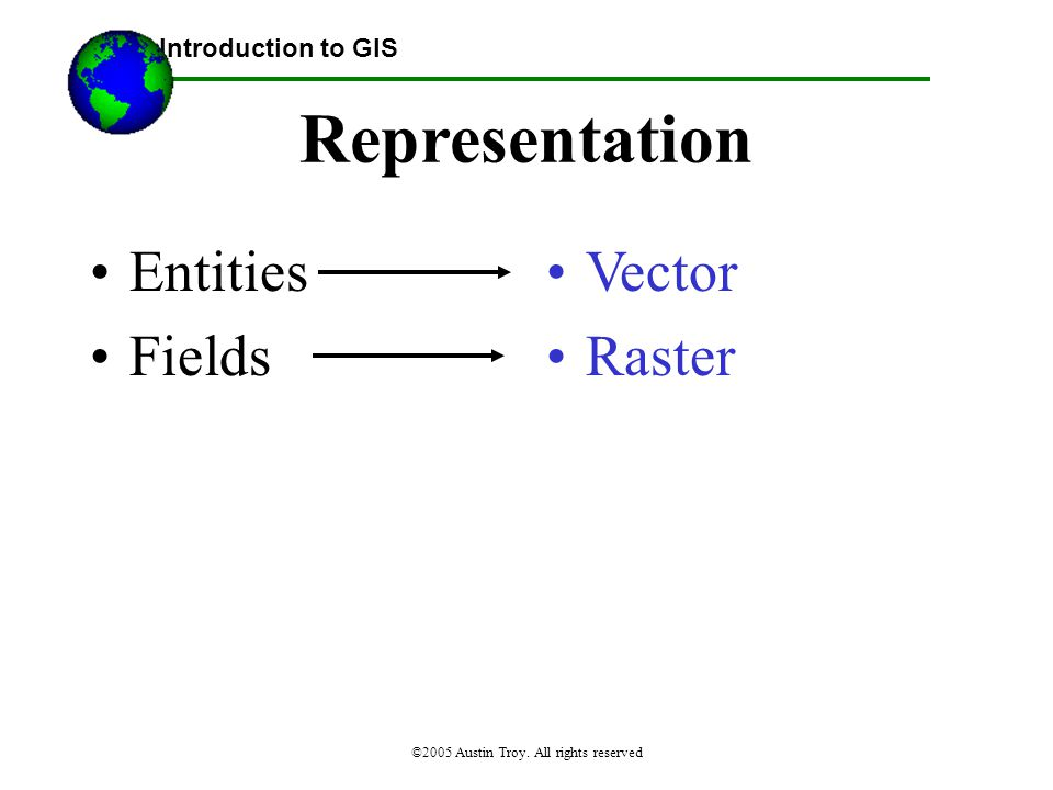©2005 Austin Troy. All rights reserved Representation Entities Fields Vector Raster Introduction to GIS