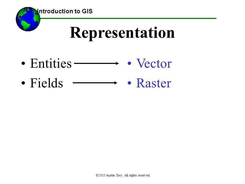 4 Pendekatan / Model Raster pada Representasi Data TGA Semua obyek geografis dalam bentuk TGA dinyatakan dengan sel atau piksel yang merupakan titik yang mempunyai koordinat dan atribut.