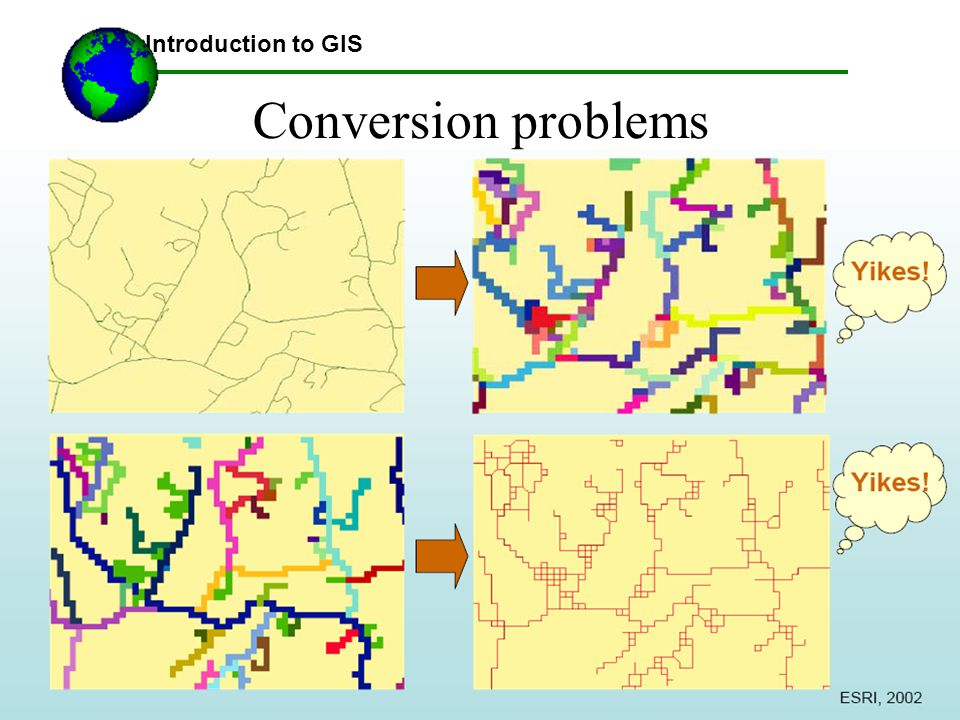 Conversion problems Introduction to GIS