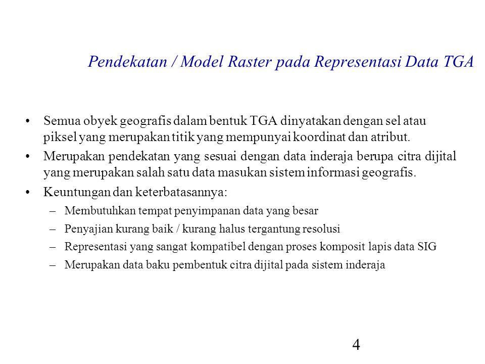 4 Pendekatan / Model Raster pada Representasi Data TGA Semua obyek geografis dalam bentuk TGA dinyatakan dengan sel atau piksel yang merupakan titik y