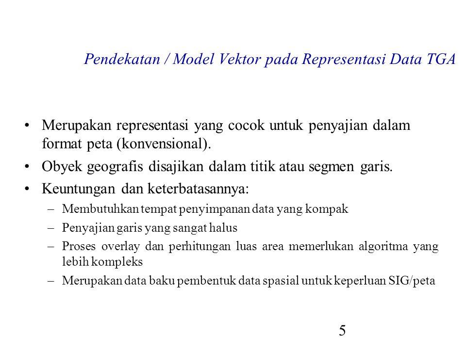 6 Representasi Data TGA dengan Pendekatan Raster dan Vektor (Source: Purwadhi, 1997)