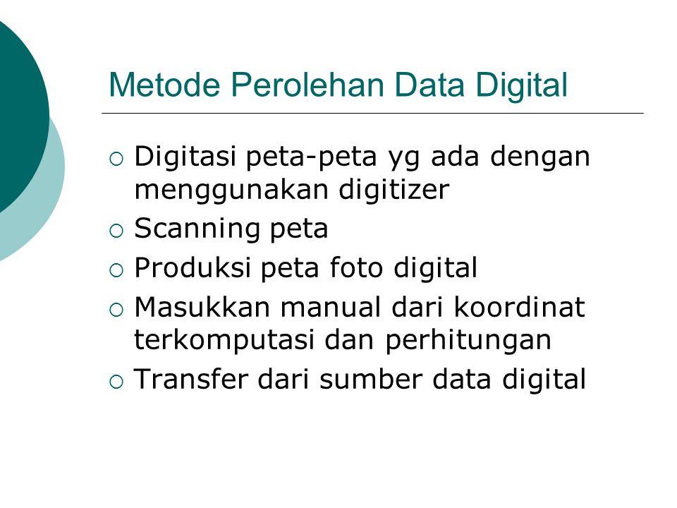 Metode Perolehan Data Digital  Digitasi peta-peta yg ada dengan menggunakan digitizer  Scanning peta  Produksi peta foto digital  Masukkan manual