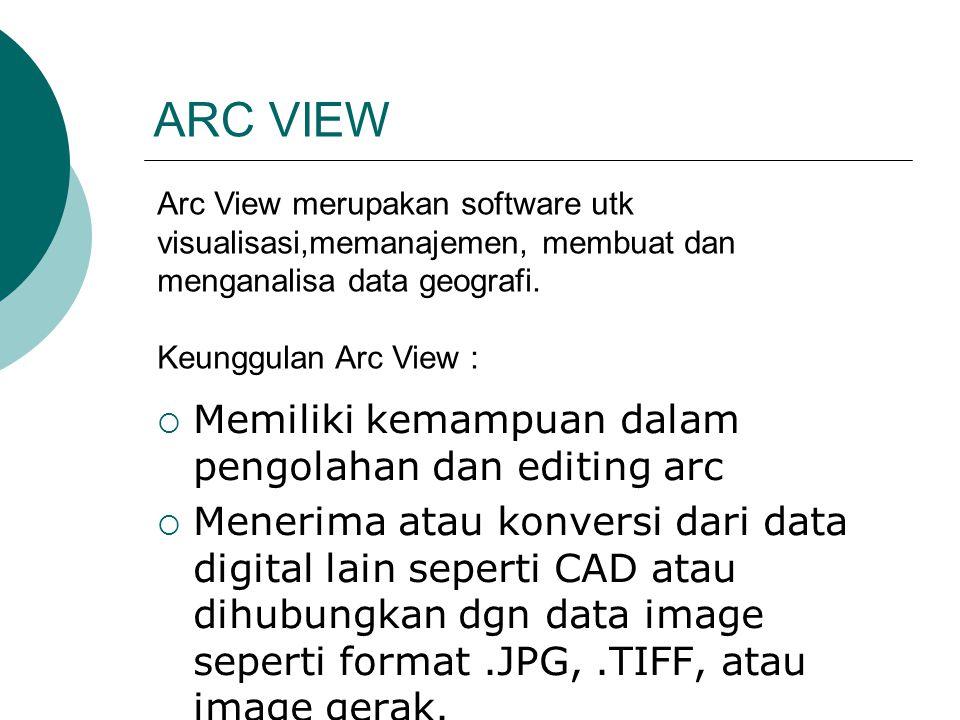 ARC VIEW  Memiliki kemampuan dalam pengolahan dan editing arc  Menerima atau konversi dari data digital lain seperti CAD atau dihubungkan dgn data i