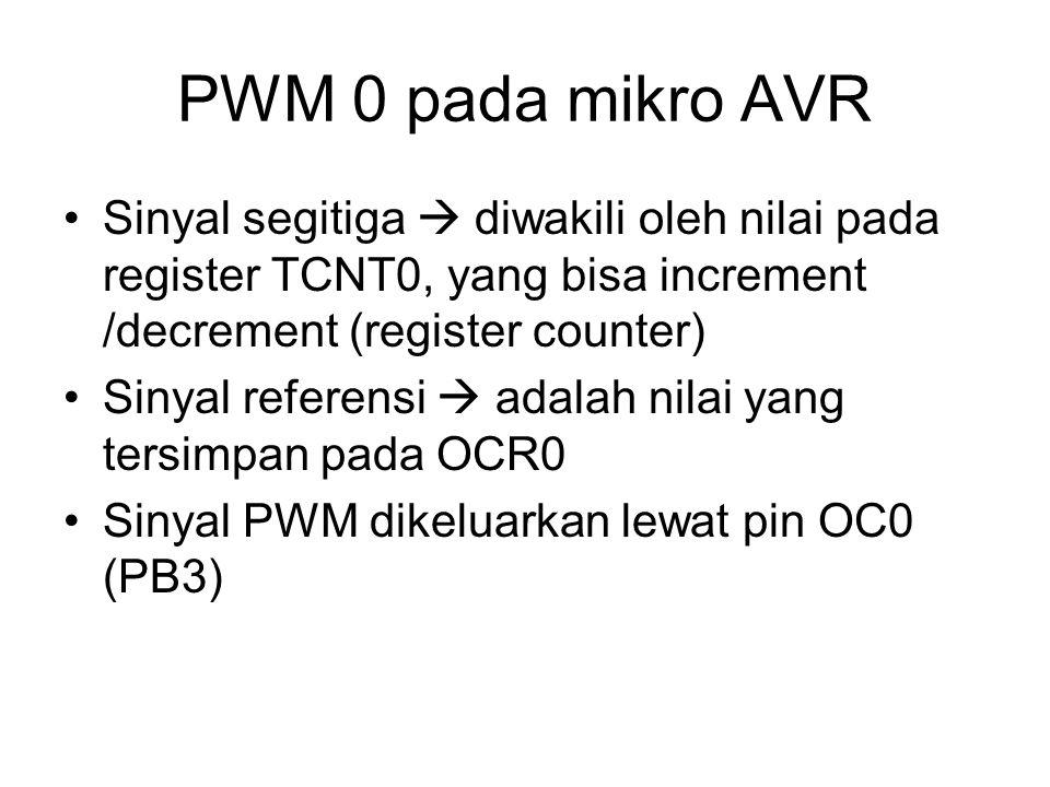 PWM 0 pada mikro AVR Sinyal segitiga  diwakili oleh nilai pada register TCNT0, yang bisa increment /decrement (register counter) Sinyal referensi  a