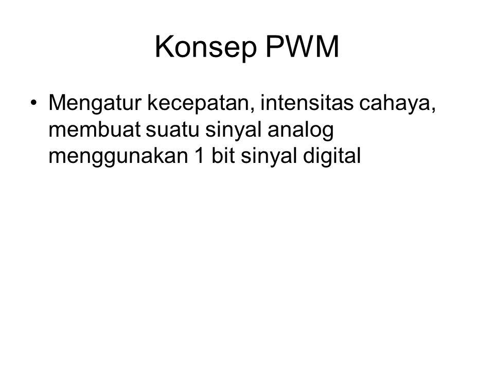 Diagram pengaturan dengan PWM