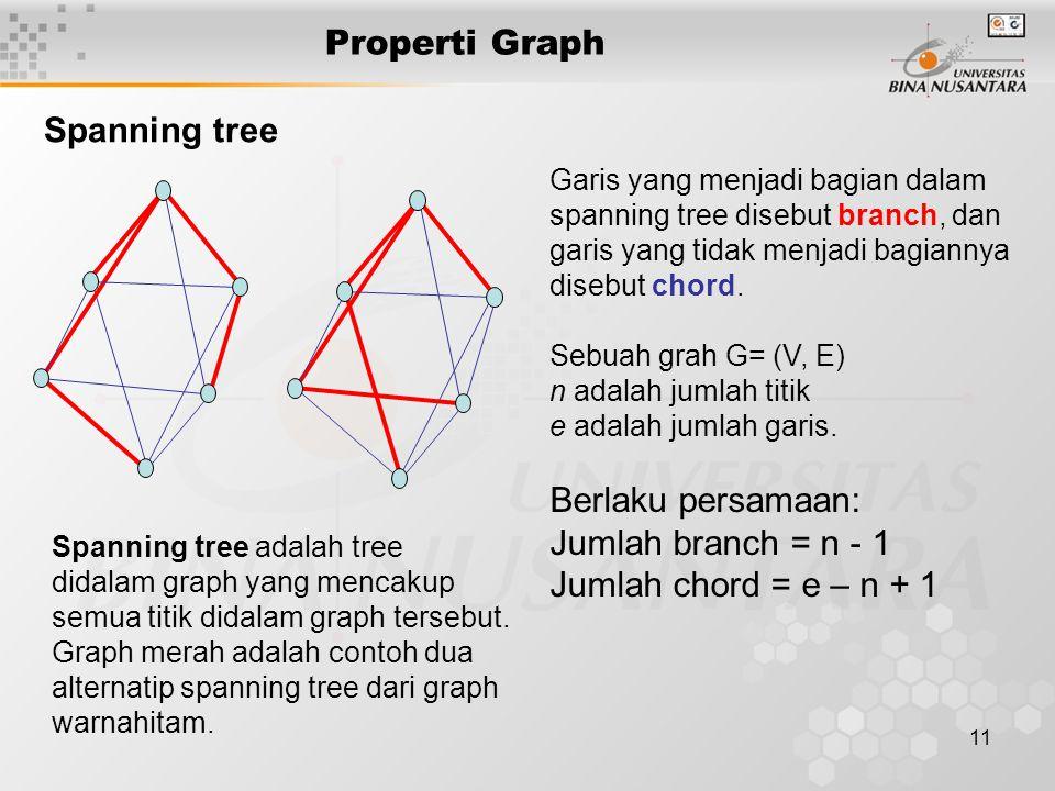 11 Spanning tree adalah tree didalam graph yang mencakup semua titik didalam graph tersebut. Graph merah adalah contoh dua alternatip spanning tree da