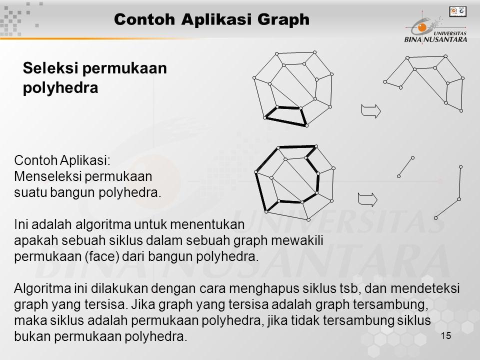 15 Contoh Aplikasi Graph Contoh Aplikasi: Menseleksi permukaan suatu bangun polyhedra. Ini adalah algoritma untuk menentukan apakah sebuah siklus dala