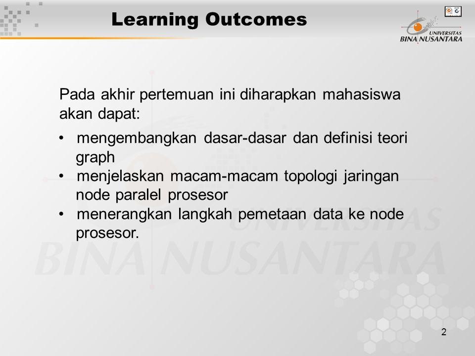 2 Learning Outcomes Pada akhir pertemuan ini diharapkan mahasiswa akan dapat: mengembangkan dasar-dasar dan definisi teori graph menjelaskan macam-mac
