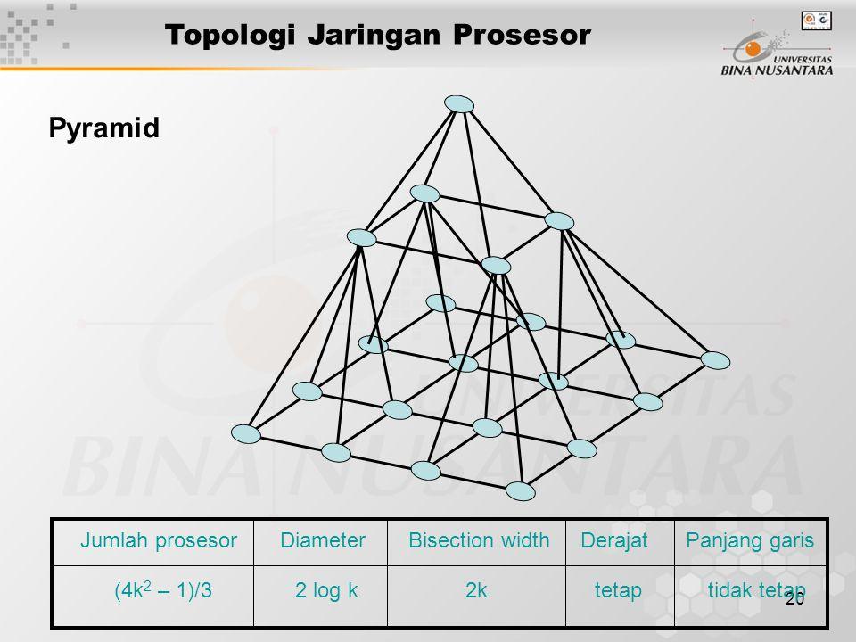 20 Jumlah prosesor Diameter Bisection width Derajat Panjang garis (4k 2 – 1)/3 2 log k 2k tetap tidak tetap Pyramid Topologi Jaringan Prosesor
