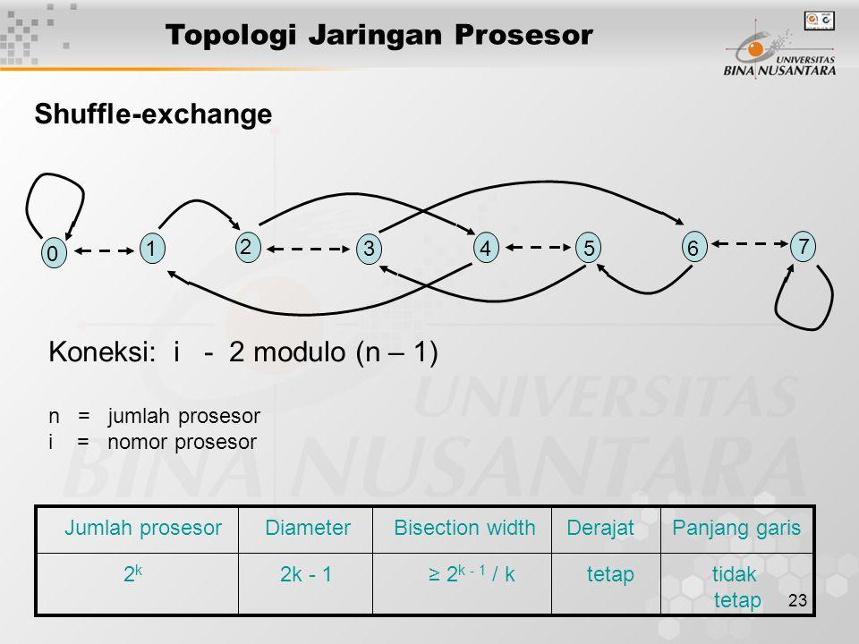 23 Topologi Jaringan Prosesor Shuffle-exchange Jumlah prosesor Diameter Bisection width Derajat Panjang garis 2 k 2k - 1 ≥ 2 k - 1 / k tetap tidak tet