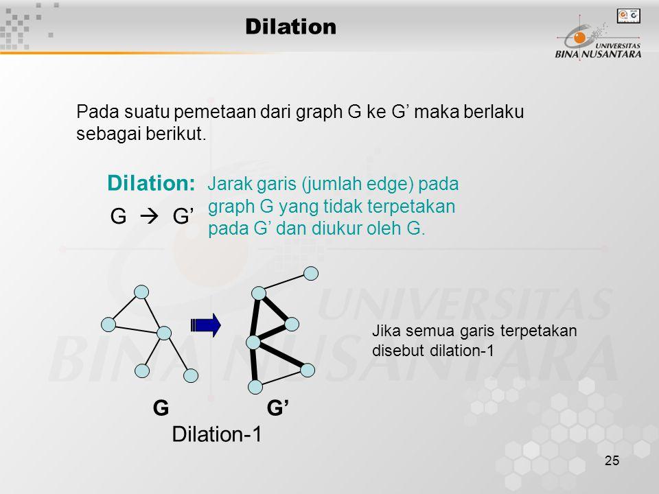 25 Dilation Pada suatu pemetaan dari graph G ke G' maka berlaku sebagai berikut. Dilation: Jarak garis (jumlah edge) pada graph G yang tidak terpetaka