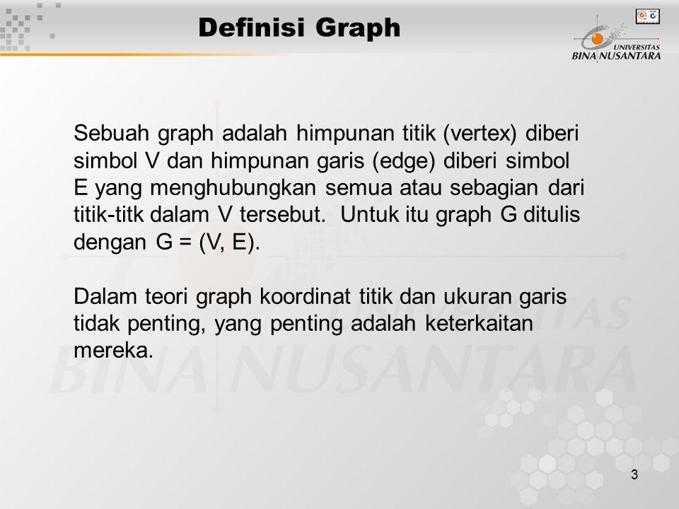 3 Definisi Graph Sebuah graph adalah himpunan titik (vertex) diberi simbol V dan himpunan garis (edge) diberi simbol E yang menghubungkan semua atau s