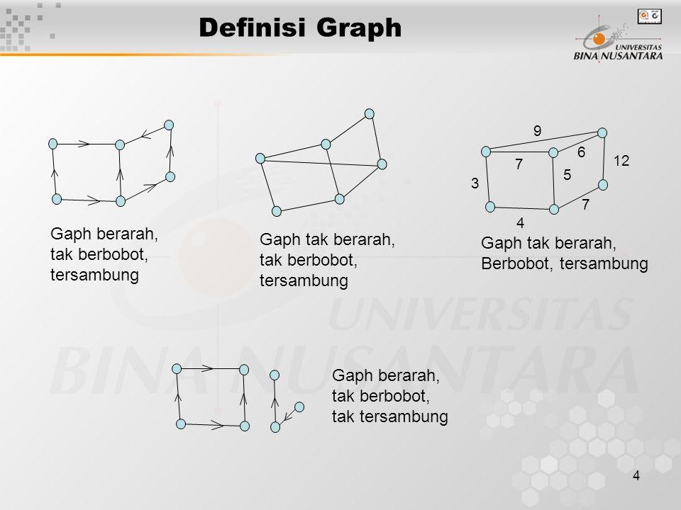 15 Contoh Aplikasi Graph Contoh Aplikasi: Menseleksi permukaan suatu bangun polyhedra.