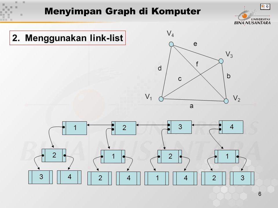 6 Menyimpan Graph di Komputer 2. Menggunakan link-list V1V1 V2V2 V3V3 V4V4 a b c d e f 12 34 1 32 2 41 1 42 2 43