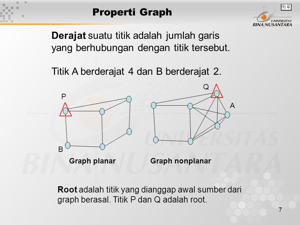 7 Properti Graph Derajat suatu titik adalah jumlah garis yang berhubungan dengan titik tersebut. Titik A berderajat 4 dan B berderajat 2. Graph planar