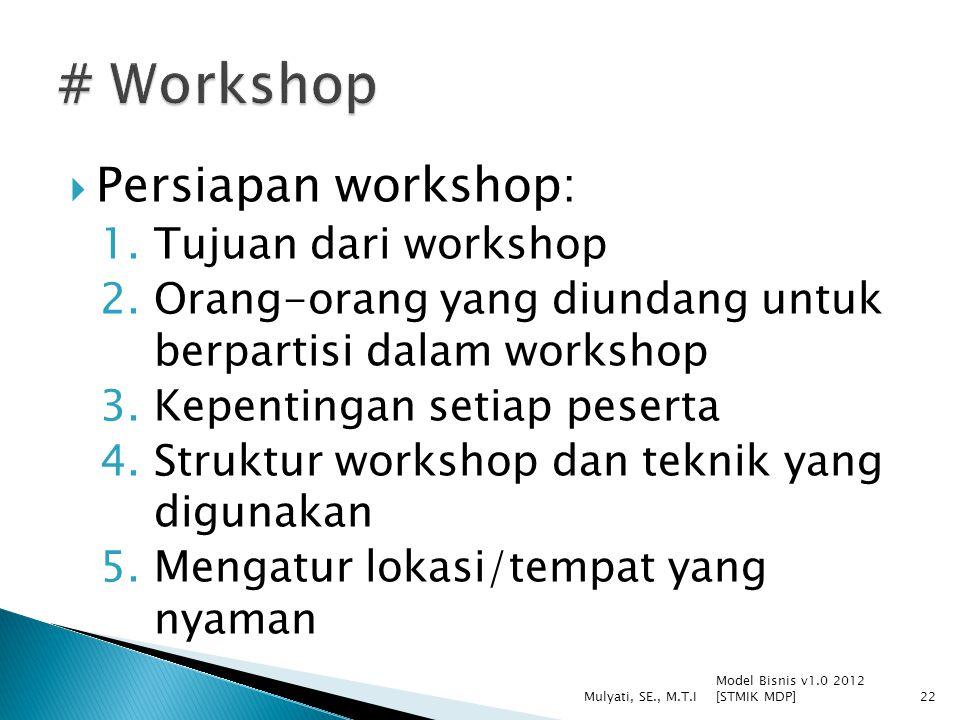  Persiapan workshop: 1.Tujuan dari workshop 2.Orang-orang yang diundang untuk berpartisi dalam workshop 3.Kepentingan setiap peserta 4.Struktur workshop dan teknik yang digunakan 5.Mengatur lokasi/tempat yang nyaman Model Bisnis v1.0 2012 [STMIK MDP] Mulyati, SE., M.T.I22