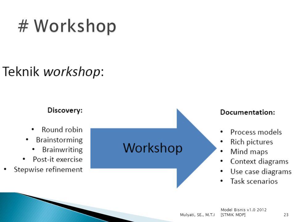 Model Bisnis v1.0 2012 [STMIK MDP] Mulyati, SE., M.T.I23
