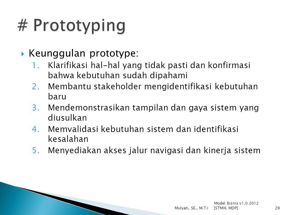  Keunggulan prototype: 1.Klarifikasi hal-hal yang tidak pasti dan konfirmasi bahwa kebutuhan sudah dipahami 2.Membantu stakeholder mengidentifikasi kebutuhan baru 3.Mendemonstrasikan tampilan dan gaya sistem yang diusulkan 4.Memvalidasi kebutuhan sistem dan identifikasi kesalahan 5.Menyediakan akses jalur navigasi dan kinerja sistem Model Bisnis v1.0 2012 [STMIK MDP] Mulyati, SE., M.T.I29