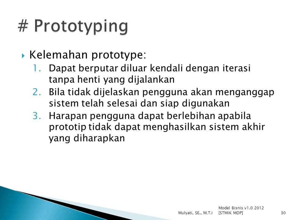  Kelemahan prototype: 1.Dapat berputar diluar kendali dengan iterasi tanpa henti yang dijalankan 2.Bila tidak dijelaskan pengguna akan menganggap sistem telah selesai dan siap digunakan 3.Harapan pengguna dapat berlebihan apabila prototip tidak dapat menghasilkan sistem akhir yang diharapkan Model Bisnis v1.0 2012 [STMIK MDP] Mulyati, SE., M.T.I30