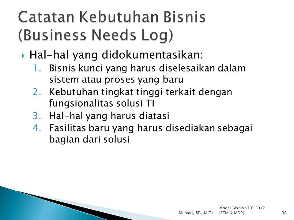  Hal-hal yang didokumentasikan: 1.Bisnis kunci yang harus diselesaikan dalam sistem atau proses yang baru 2.Kebutuhan tingkat tinggi terkait dengan f