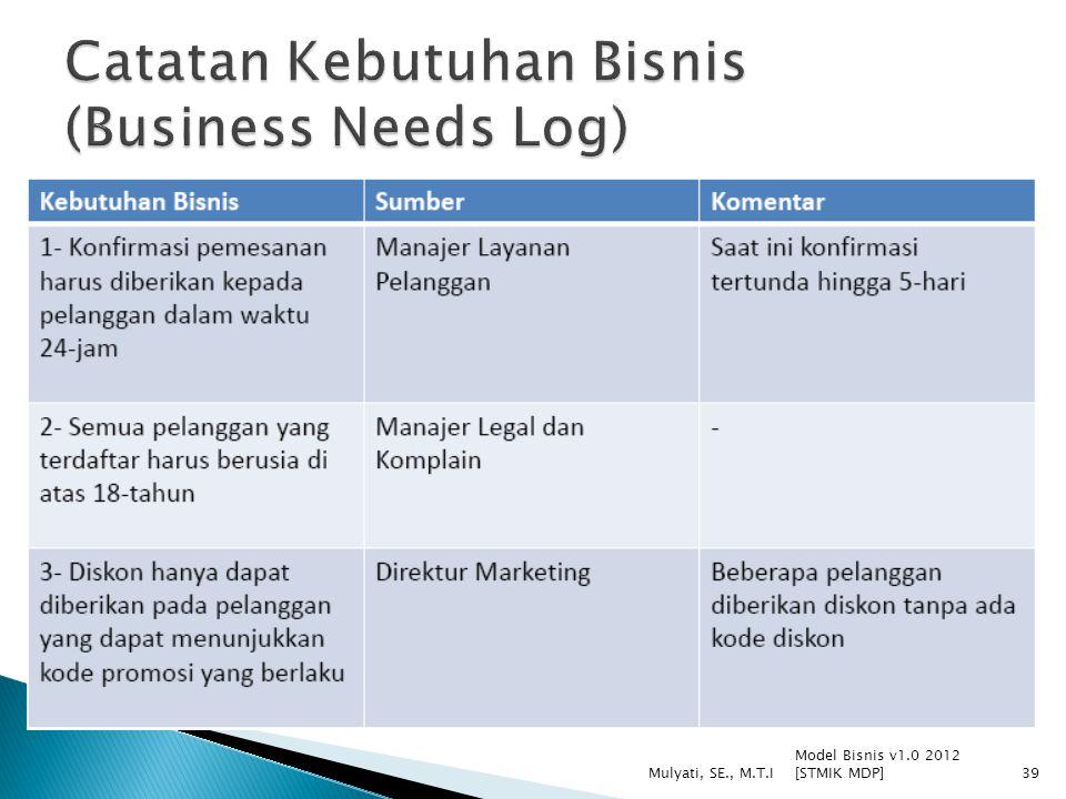 Model Bisnis v1.0 2012 [STMIK MDP] Mulyati, SE., M.T.I39