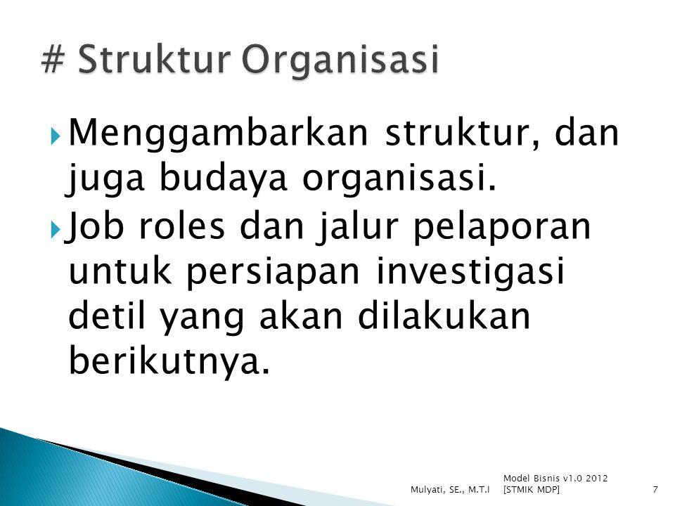  Hal-hal yang didokumentasikan: 1.Bisnis kunci yang harus diselesaikan dalam sistem atau proses yang baru 2.Kebutuhan tingkat tinggi terkait dengan fungsionalitas solusi TI 3.Hal-hal yang harus diatasi 4.Fasilitas baru yang harus disediakan sebagai bagian dari solusi Model Bisnis v1.0 2012 [STMIK MDP] Mulyati, SE., M.T.I38