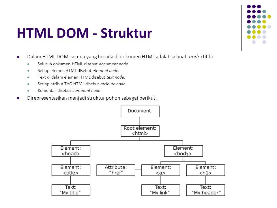 Tim Dosen Pemrograman Web 1 2009-2010. Teknik Informatika UNPAS HTML DOM - Struktur Dalam HTML DOM, semua yang berada di dokumen HTML adalah sebuah no
