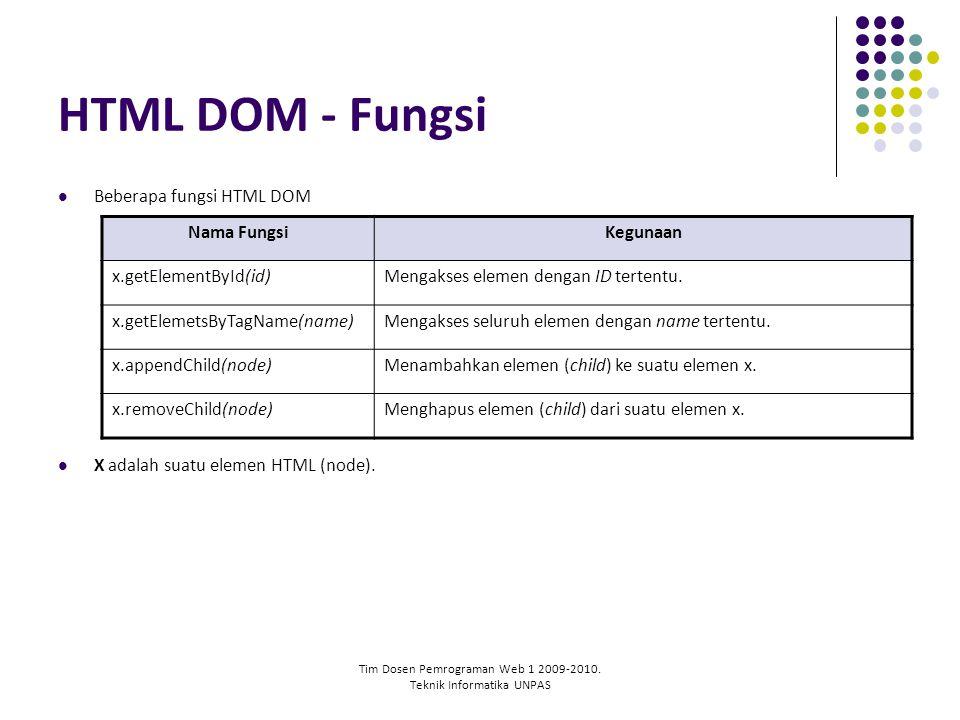 Tim Dosen Pemrograman Web 1 2009-2010. Teknik Informatika UNPAS HTML DOM - Fungsi Beberapa fungsi HTML DOM X adalah suatu elemen HTML (node). Nama Fun