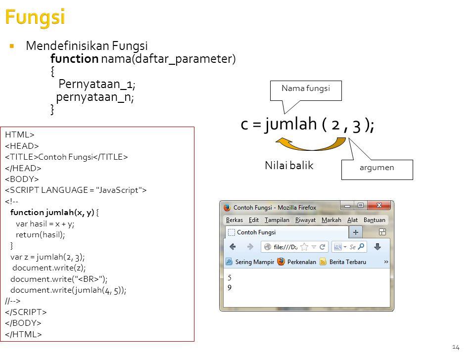 14 Fungsi  Mendefinisikan Fungsi function nama(daftar_parameter) { Pernyataan_1; pernyataan_n; } c = jumlah ( 2, 3 ); Nama fungsi argumen Nilai balik HTML> Contoh Fungsi <!-- function jumlah(x, y) { var hasil = x + y; return(hasil); } var z = jumlah(2, 3); document.write(z); document.write( ); document.write(jumlah(4, 5)); //-->