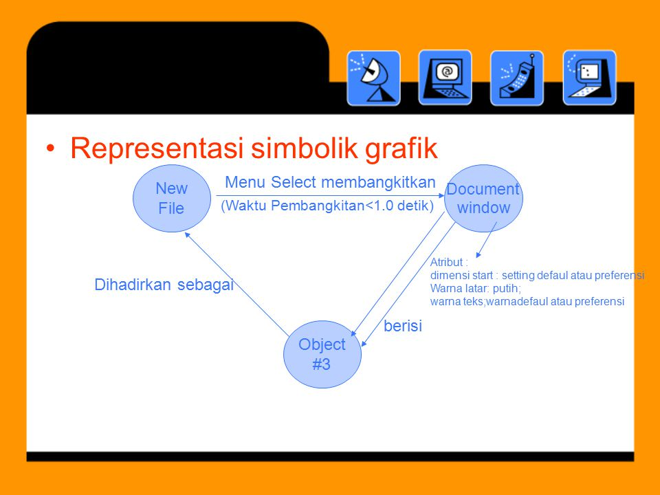 Representasi simbolik grafik New File Document window Object #3 Menu Select membangkitkan (Waktu Pembangkitan<1.0 detik) Atribut : dimensi start : set