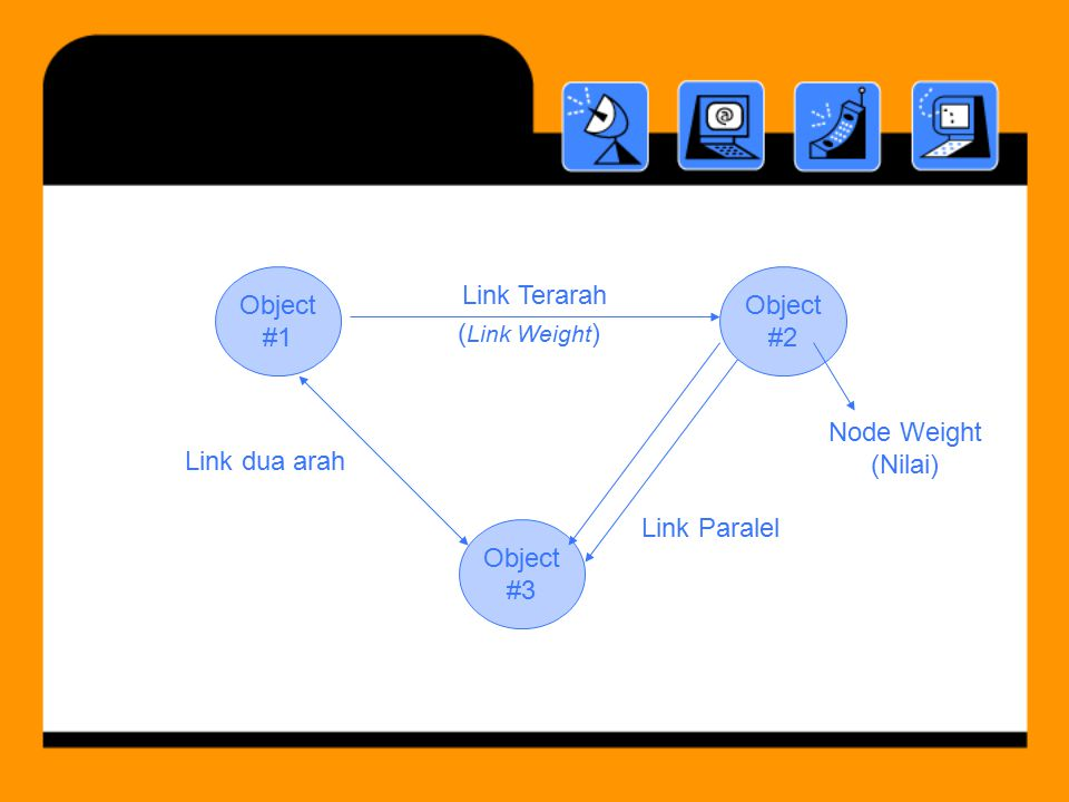 Representasi simbolik grafik New File Document window Object #3 Menu Select membangkitkan (Waktu Pembangkitan<1.0 detik) Atribut : dimensi start : setting defaul atau preferensi Warna latar: putih; warna teks;warnadefaul atau preferensi berisi Dihadirkan sebagai