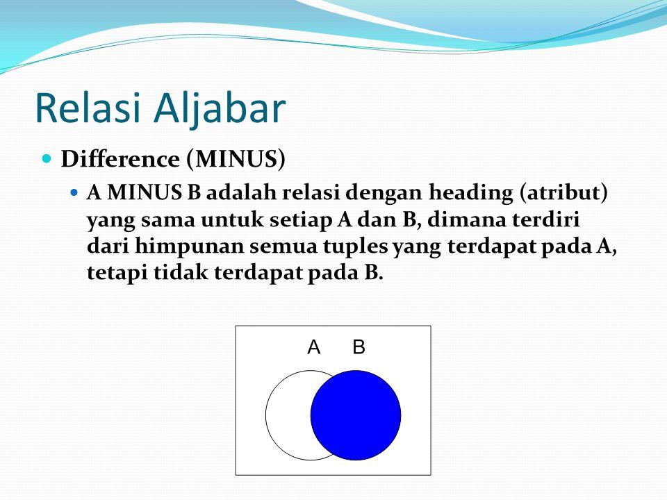 Relasi Aljabar Difference (MINUS) A MINUS B adalah relasi dengan heading (atribut) yang sama untuk setiap A dan B, dimana terdiri dari himpunan semua