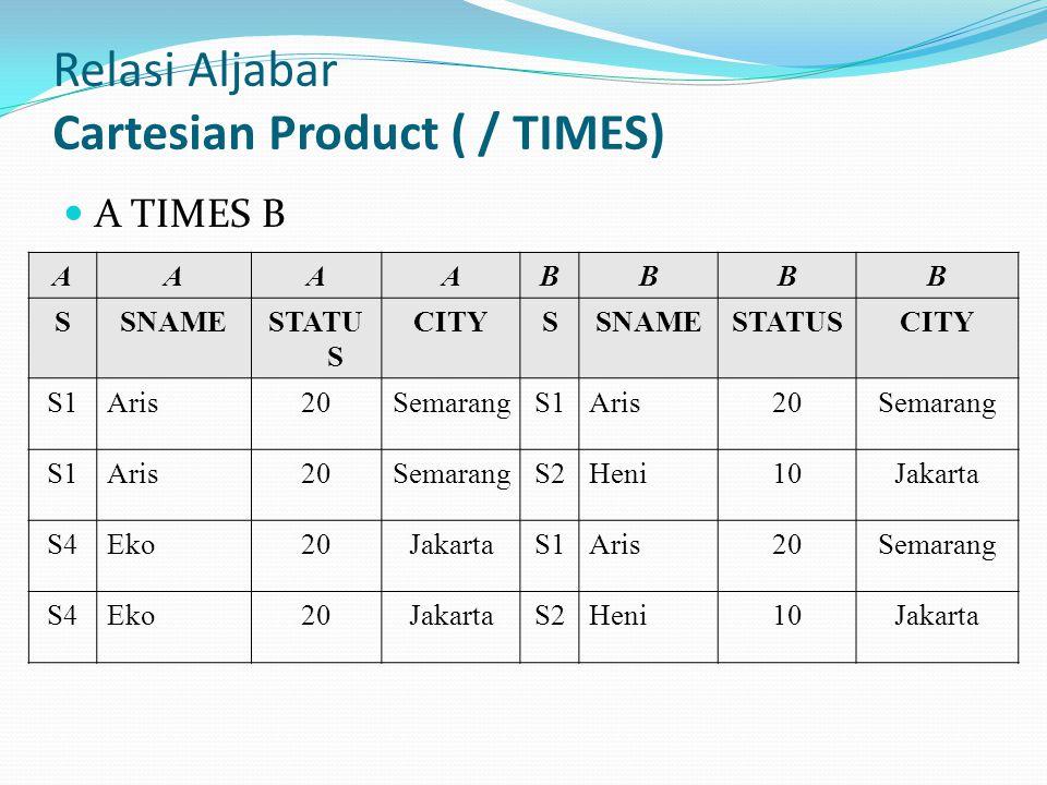 Relasi Aljabar Cartesian Product ( / TIMES) A TIMES B AAAABBBB SSNAMESTATU S CITYSSNAMESTATUSCITY S1Aris20SemarangS1Aris20Semarang S1Aris20SemarangS2H