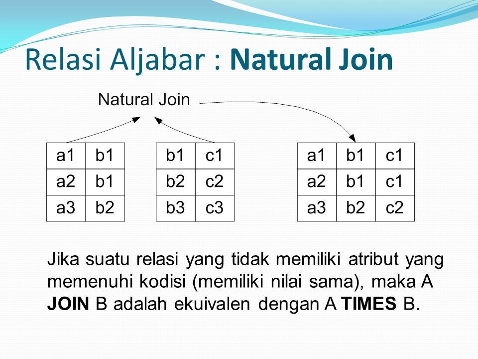 Relasi Aljabar : Natural Join Jika suatu relasi yang tidak memiliki atribut yang memenuhi kodisi (memiliki nilai sama), maka A JOIN B adalah ekuivalen