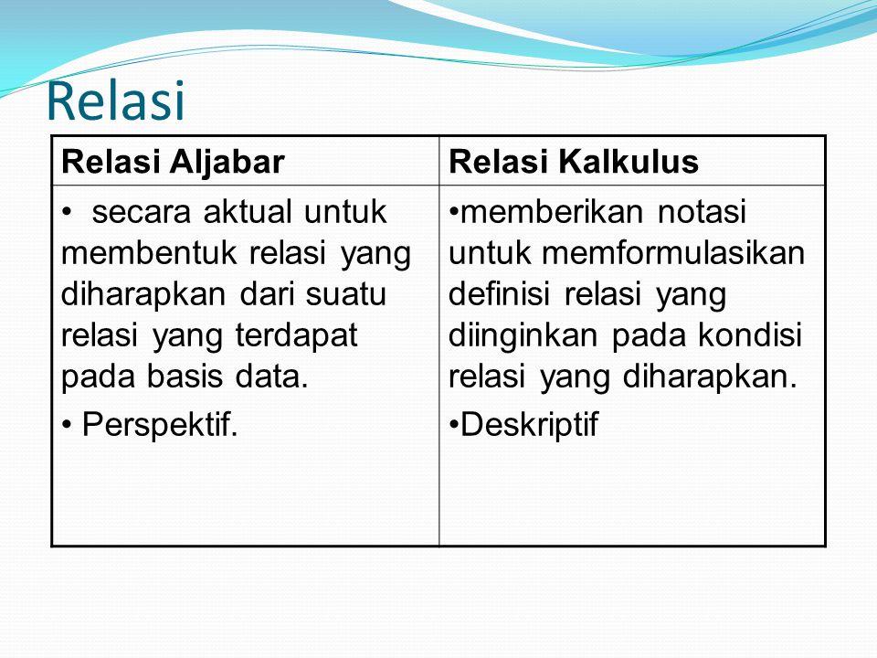 Relasi Relasi AljabarRelasi Kalkulus secara aktual untuk membentuk relasi yang diharapkan dari suatu relasi yang terdapat pada basis data. Perspektif.