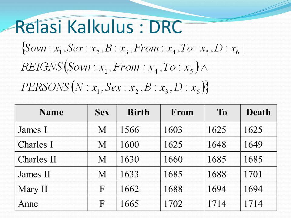 Relasi Kalkulus : DRC NameSexBirthFromToDeath James IM156616031625 Charles IM1600162516481649 Charles IIM163016601685 James IIM1633168516881701 Mary I