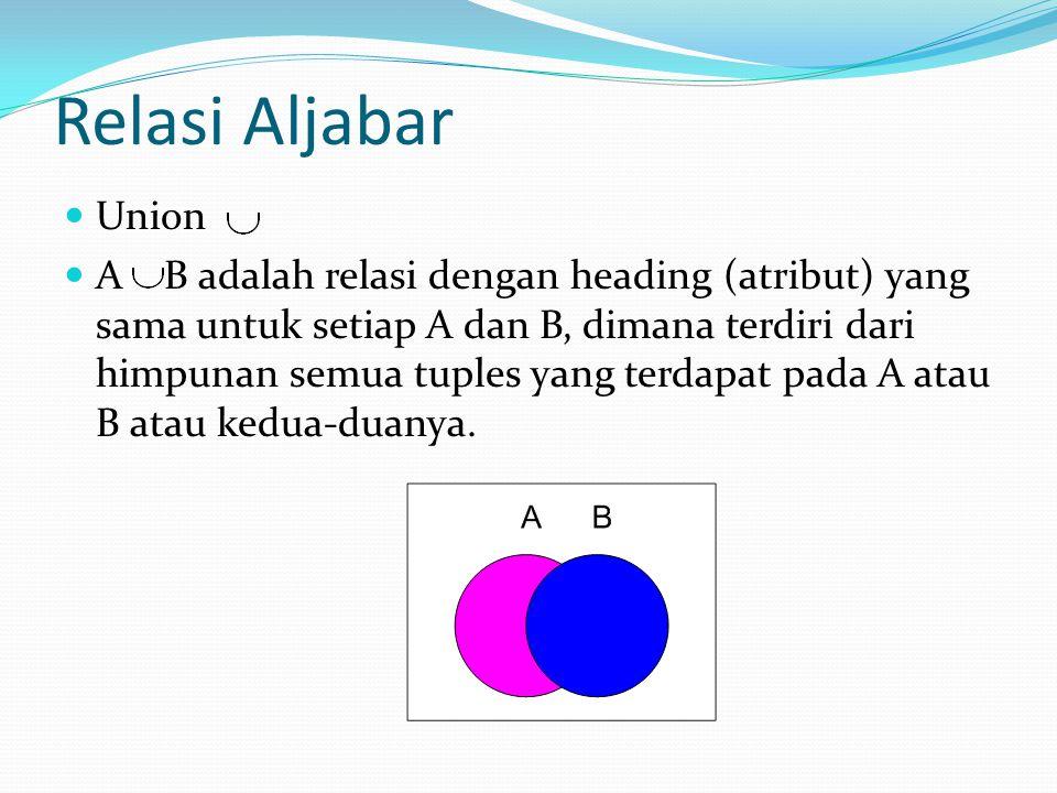 Relasi Aljabar Union A B adalah relasi dengan heading (atribut) yang sama untuk setiap A dan B, dimana terdiri dari himpunan semua tuples yang terdapa