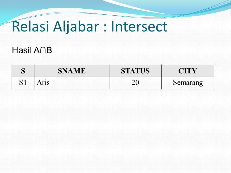 Relasi Aljabar : Intersect SSNAMESTATUSCITY S1Aris20Semarang Hasil A∩B