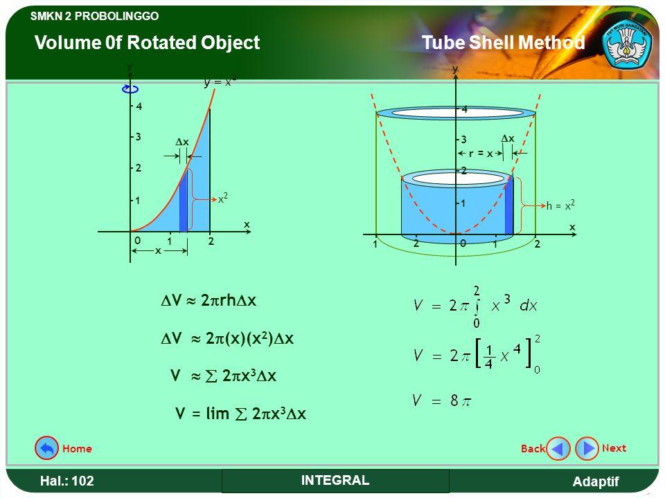 Adaptif SMKN 2 PROBOLINGGO Hal.: 102 INTEGRAL 0 x 12 x xx x2x2 y 1 2 3 4 r = x xx h = x 2 0 x 12 1 2 y 1 2 3 4  V  2  rh  x  V  2  (x)(x 2 )  x V   2  x 3  x V = lim  2  x 3  x Next Back Home Volume 0f Rotated Object Tube Shell Method