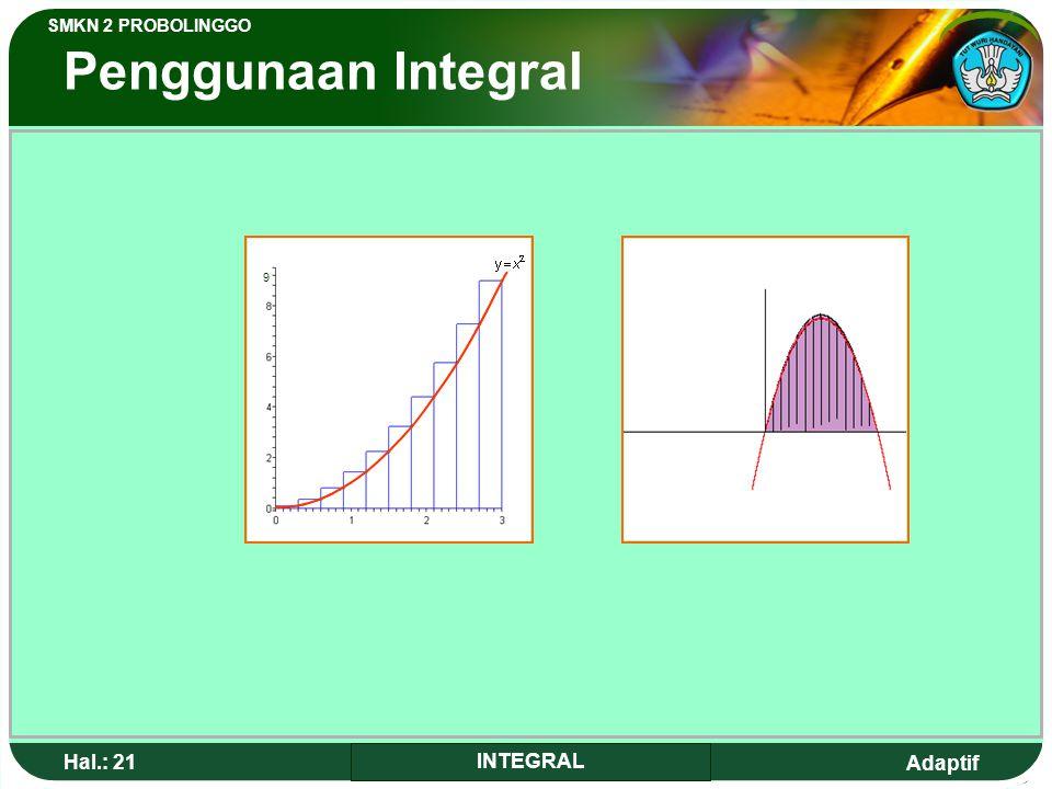 Adaptif SMKN 2 PROBOLINGGO Hal.: 21 INTEGRAL Penggunaan Integral 9
