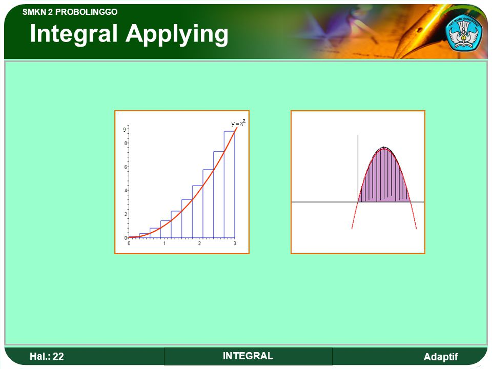 Adaptif SMKN 2 PROBOLINGGO Hal.: 22 INTEGRAL Integral Applying 9