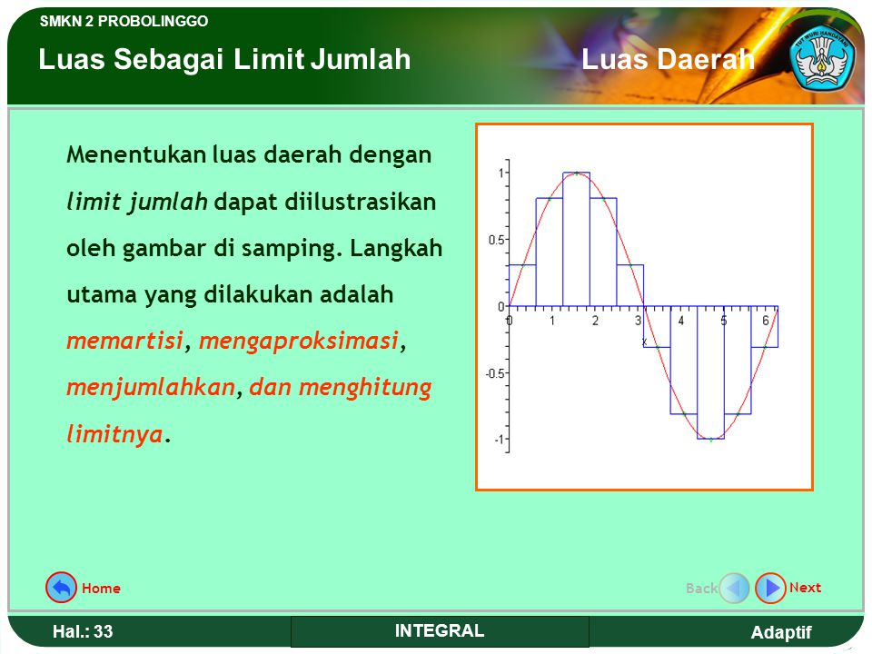 Adaptif SMKN 2 PROBOLINGGO Hal.: 32 INTEGRAL The lamp beside can be seen as rotate object if the above curve is rotated according to horizontal line.