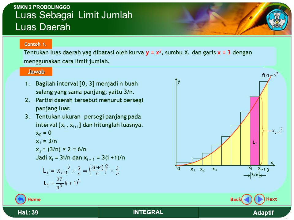 Adaptif SMKN 2 PROBOLINGGO Hal.: 38 INTEGRAL Steps to calculate the place area ( continuation ) : 5. Determine the area of rectangular the-i (L i ) 6.