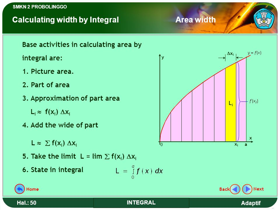 Adaptif SMKN 2 PROBOLINGGO Hal.: 50 INTEGRAL Base activities in calculating area by integral are: 1.
