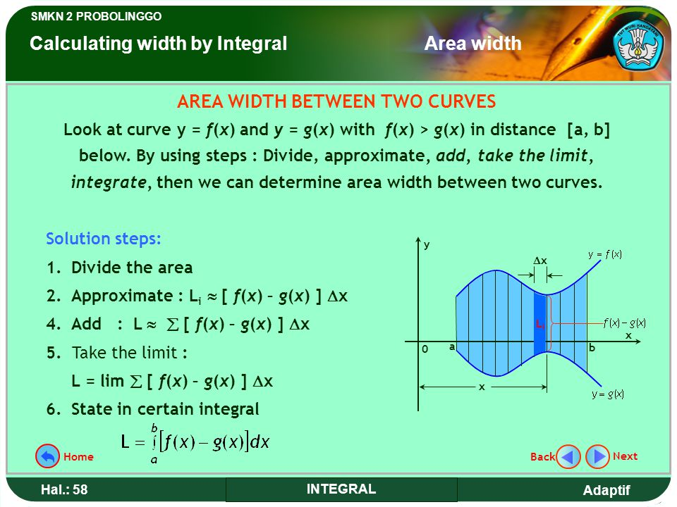 Adaptif SMKN 2 PROBOLINGGO Hal.: 58 INTEGRAL AREA WIDTH BETWEEN TWO CURVES Look at curve y = f(x) and y = g(x) with f(x) > g(x) in distance [a, b] below.