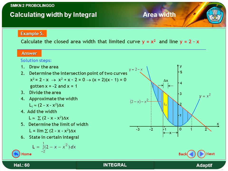 Adaptif SMKN 2 PROBOLINGGO Hal.: 60 INTEGRAL Calculate the closed area width that limited curve y = x 2 and line y = 2 - x Example 5.