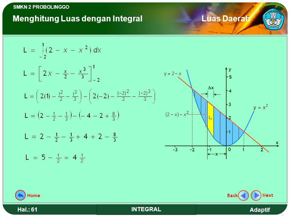 Adaptif SMKN 2 PROBOLINGGO Hal.: 60 INTEGRAL Calculate the closed area width that limited curve y = x 2 and line y = 2 - x Example 5. Solution steps:
