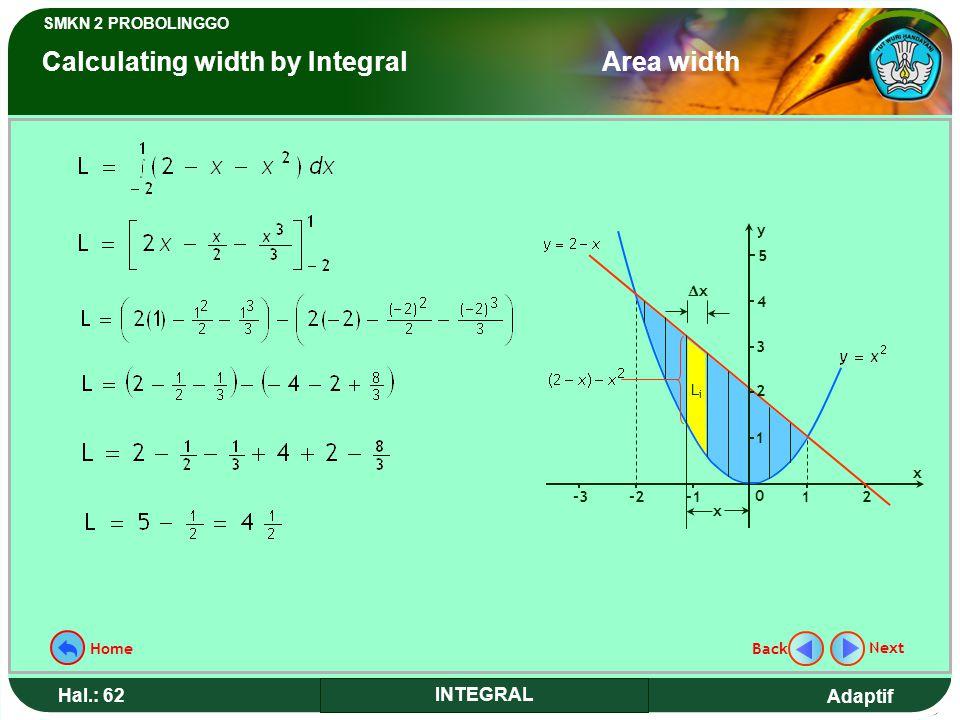 Adaptif SMKN 2 PROBOLINGGO Hal.: 62 INTEGRAL 0 x 12-2-3-3 y 1 2 3 4 5 LiLi xx x Next Back Home Calculating width by Integral Area width